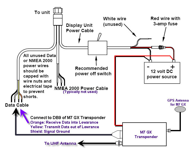 connecting the m7 to a lowrance display rh ravtrack com typical wiring diagram for a fishing boat typical wiring diagram for heat pump