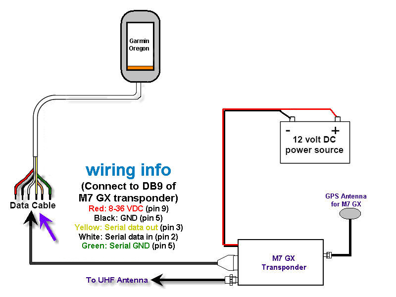 oregon connecting m7 to garmin oregon Garmin GPS Wiring-Diagram at mifinder.co